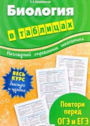 Биология в таблицах Наглядный справочник школьника Конобевская ОА 6+