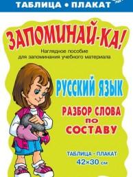Русский язык Разбор слова по составу Запоминайка 2-5 классы Пособие 6+