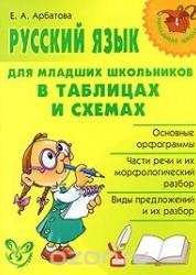 Русский язык для младших школьников в таблицах и схемах Пособие Арбатова ЕА 6+