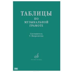 Музыкальная литература зарубежных стран Выпуск 4 учебное пособие Царёва