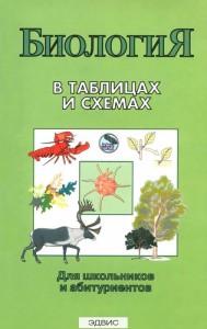 Биология в таблицах и схемах для школьников и абитуриентов Пособие Онищенко АВ