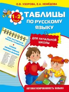 Таблицы по русскому языку для начальной школы учебное пособие Узорова