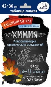 Химия Классификация органических соединений Запоминайка для средней школы 8-11 классы Учебное пособие 12+