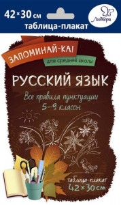 Русский язык Все правила Запоминайка для средней школы 5-9 классы Пособие 12+