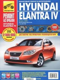 Hyundai Elantra 4 руководство по ремонту Книга Сидоров