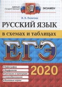 ЕГЭ 2020 Русский язык в схемах и таблицах Пособие Политова ИН